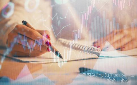 用户增速创新低,亏损48亿,京东股价为何大涨?