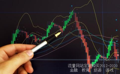 债券的价格会受到哪些因素影响?