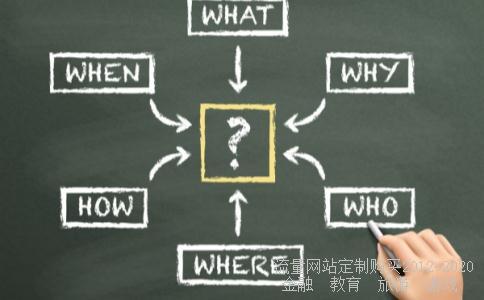 九州通医药集团股份有限公司面试都考什么类型的题目?