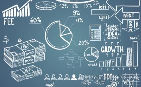 期货开户流程-期货怎样开户?